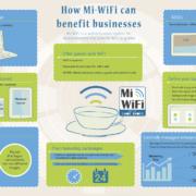 Benefits-of-Mi-WiFi