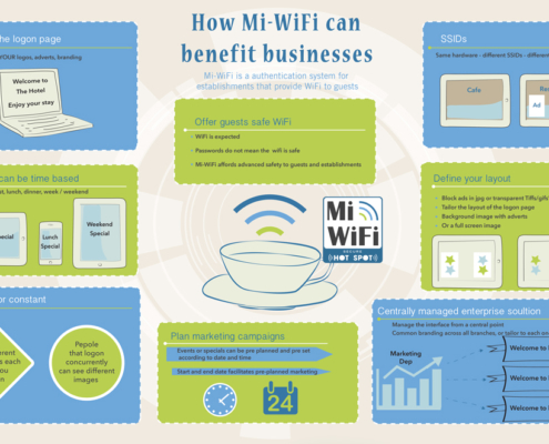 Benefits-of-Mi-WiFi